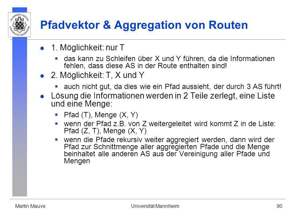 Martin MauveUniversität Mannheim90 Pfadvektor & Aggregation von Routen 1. Möglichkeit: nur T das kann zu Schleifen über X und Y führen, da die Informa