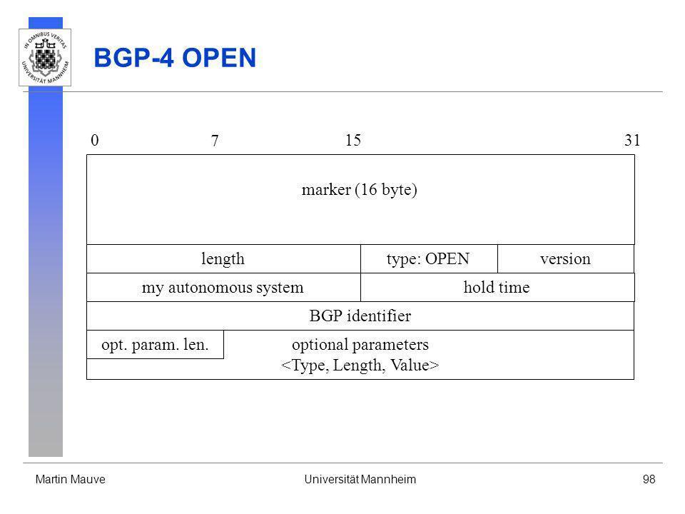 Martin MauveUniversität Mannheim98 optional parameters BGP-4 OPEN 0 7 1531 lengthtype: OPEN marker (16 byte) version my autonomous systemhold time BGP