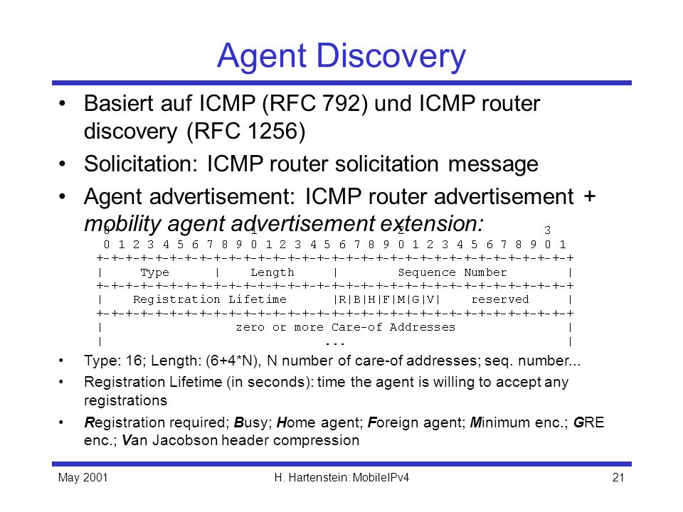 May 2001H. Hartenstein: MobileIPv421 Agent Discovery Basiert auf ICMP (RFC 792) und ICMP router discovery (RFC 1256) Solicitation: ICMP router solicit