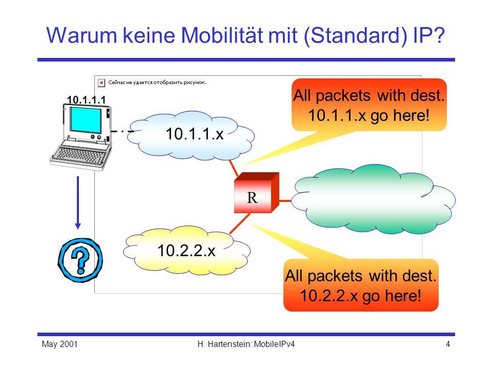 May 2001H. Hartenstein: MobileIPv44 Warum keine Mobilität mit (Standard) IP.