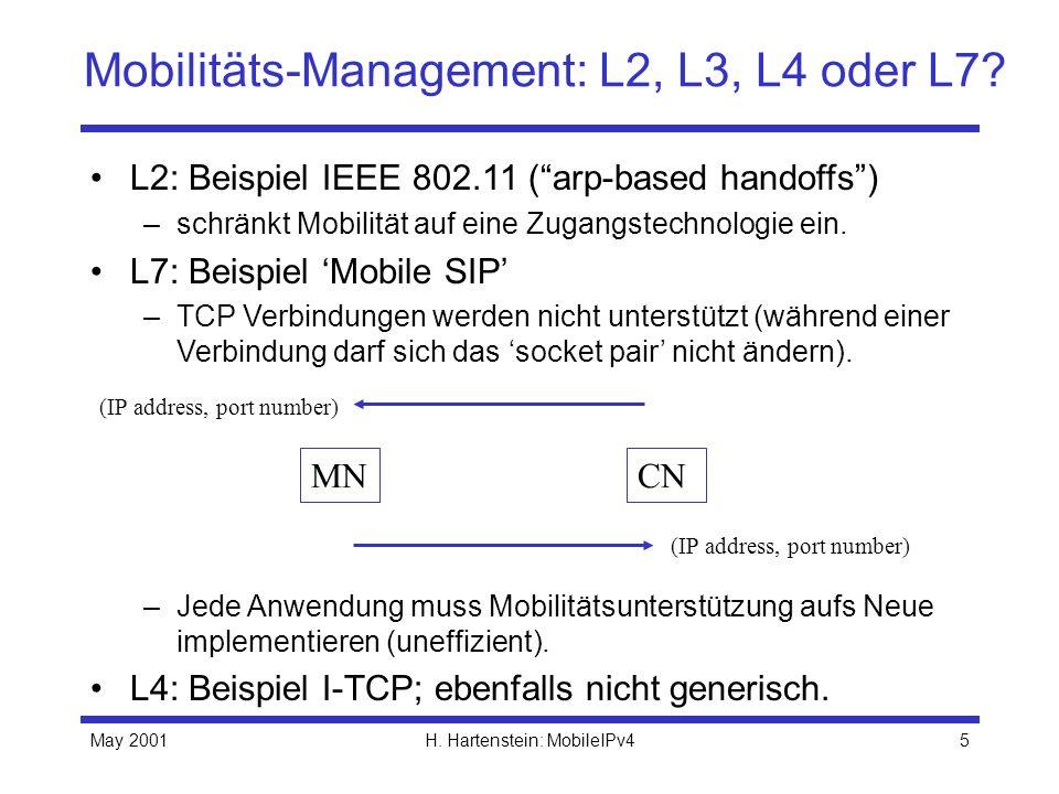 May 2001H. Hartenstein: MobileIPv45 Mobilitäts-Management: L2, L3, L4 oder L7.