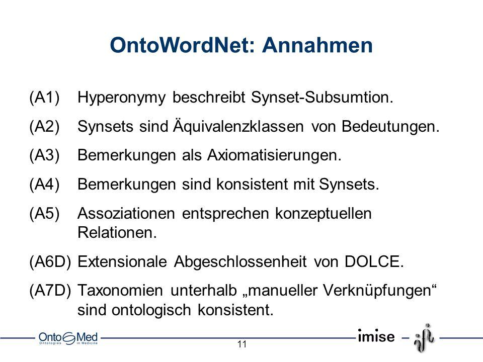 11 OntoWordNet: Annahmen (A1)Hyperonymy beschreibt Synset-Subsumtion.