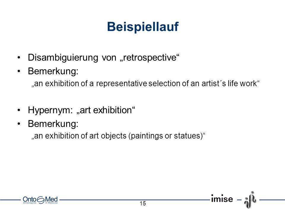 15 Beispiellauf Disambiguierung von retrospective Bemerkung: an exhibition of a representative selection of an artist´s life work Hypernym: art exhibition Bemerkung: an exhibition of art objects (paintings or statues)
