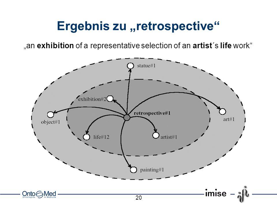 20 Ergebnis zu retrospective an exhibition of a representative selection of an artist´s life work