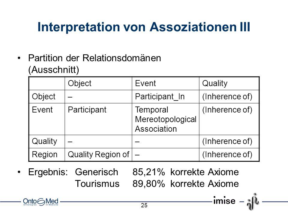 25 Interpretation von Assoziationen III Partition der Relationsdomänen (Ausschnitt) Ergebnis:Generisch85,21% korrekte Axiome Tourismus89,80% korrekte Axiome ObjectEventQuality Object–Participant_In(Inherence of) EventParticipantTemporal Mereotopological Association (Inherence of) Quality––(Inherence of) RegionQuality Region of–(Inherence of)