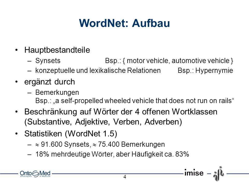 4 WordNet: Aufbau Hauptbestandteile –Synsets Bsp.: { motor vehicle, automotive vehicle } –konzeptuelle und lexikalische Relationen Bsp.: Hypernymie ergänzt durch –Bemerkungen Bsp.: a self-propelled wheeled vehicle that does not run on rails Beschränkung auf Wörter der 4 offenen Wortklassen (Substantive, Adjektive, Verben, Adverben) Statistiken (WordNet 1.5) – 91.600 Synsets, 75.400 Bemerkungen –18% mehrdeutige Wörter, aber Häufigkeit ca.
