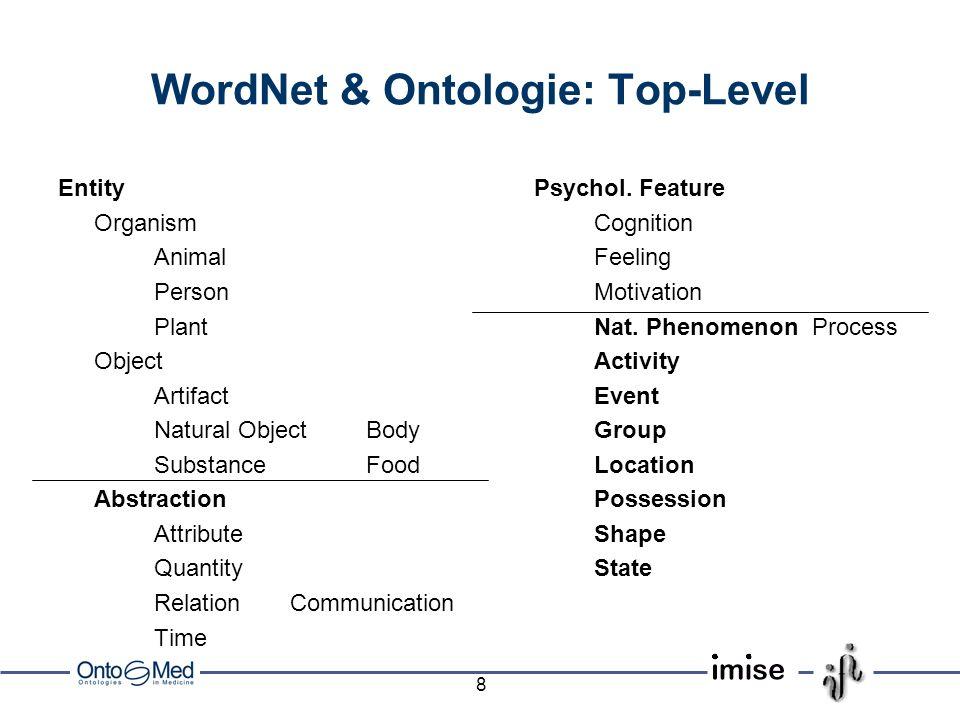 9 WordNet & Ontologie: Probleme WordNet [Fellbaum, 1998] 1)keine AusnahmenBsp.: Pinguine fliegen nicht.