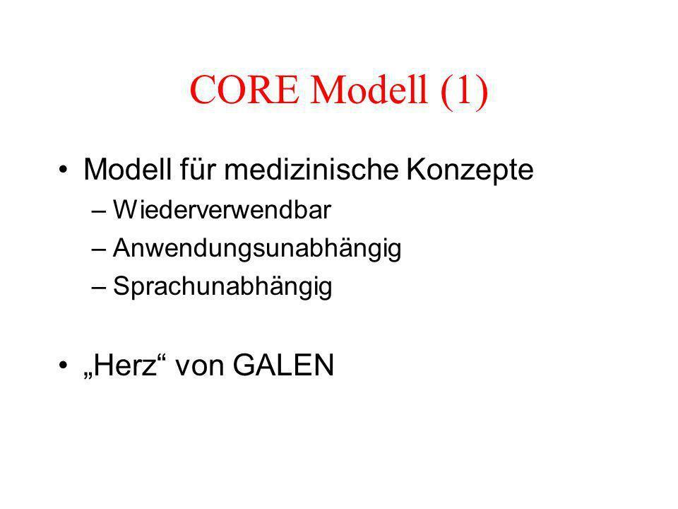 CORE Modell (1) Modell für medizinische Konzepte –Wiederverwendbar –Anwendungsunabhängig –Sprachunabhängig Herz von GALEN