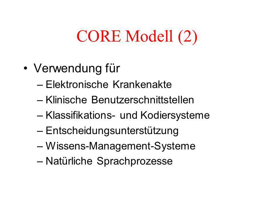 CORE Modell (2) Verwendung für –Elektronische Krankenakte –Klinische Benutzerschnittstellen –Klassifikations- und Kodiersysteme –Entscheidungsunterstützung –Wissens-Management-Systeme –Natürliche Sprachprozesse