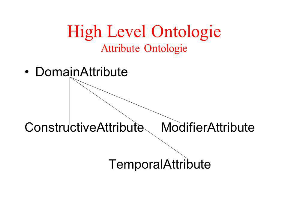 High Level Ontologie Attribute Ontologie DomainAttribute ConstructiveAttribute ModifierAttribute TemporalAttribute