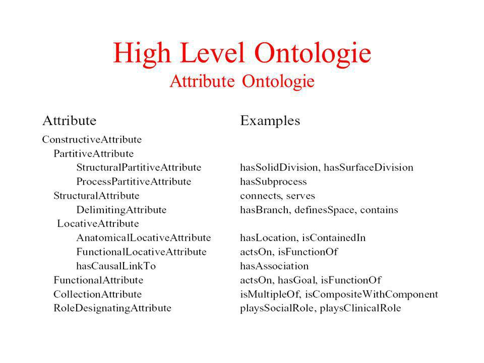 High Level Ontologie Attribute Ontologie