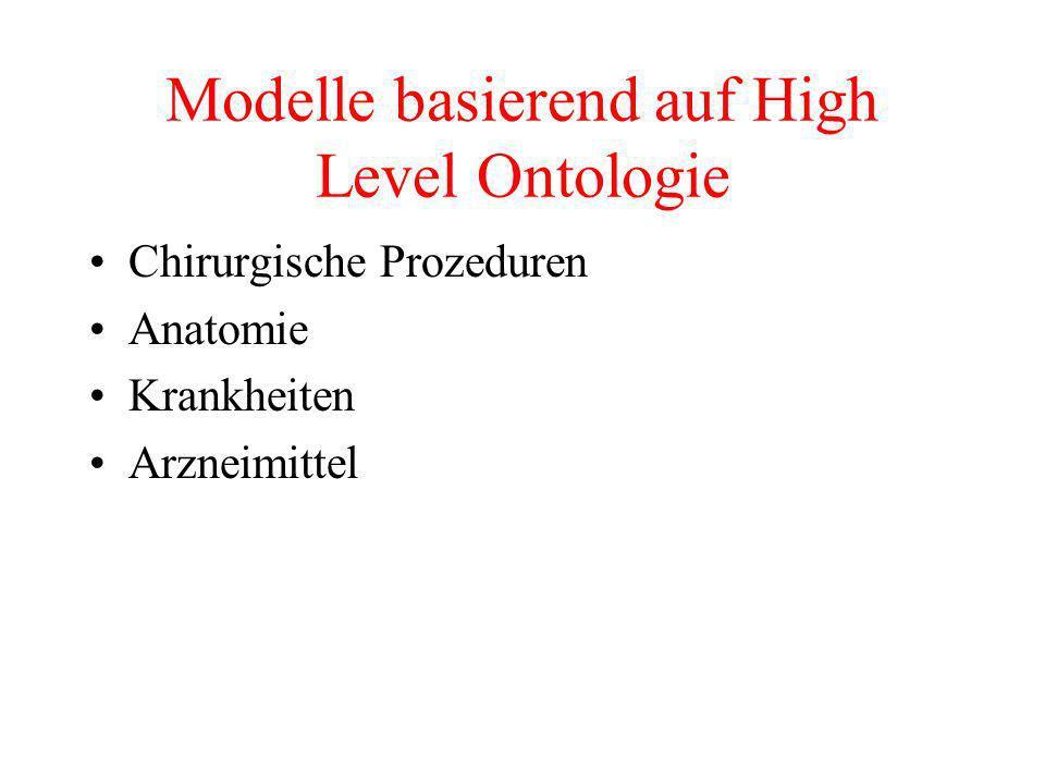 Modelle basierend auf High Level Ontologie Chirurgische Prozeduren Anatomie Krankheiten Arzneimittel