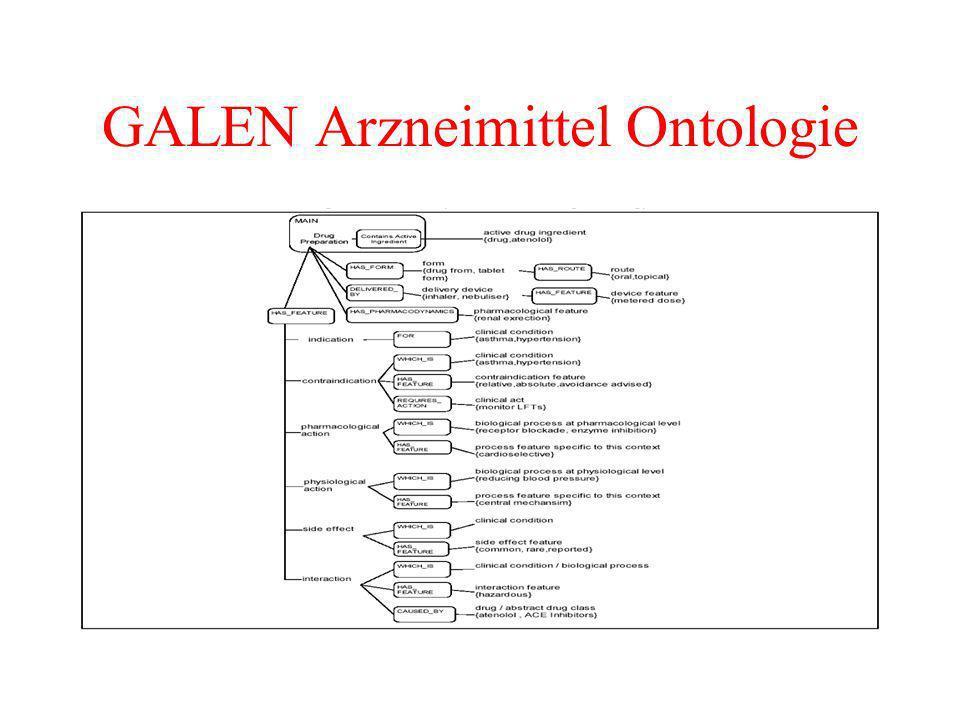 GALEN Arzneimittel Ontologie