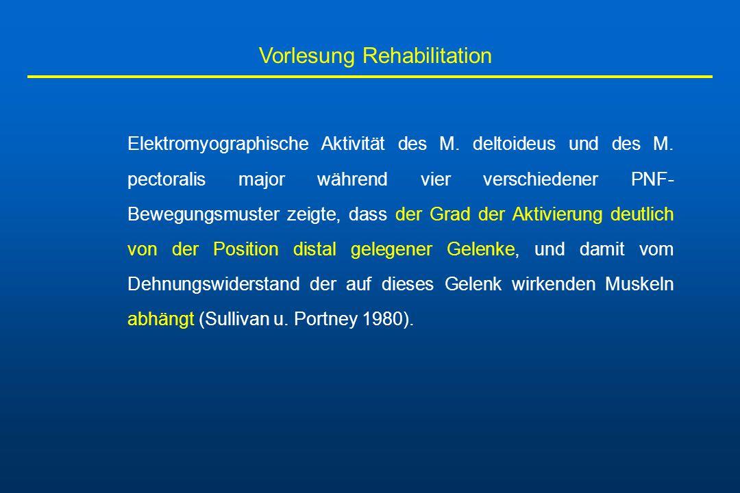 Vorlesung Rehabilitation Elektromyographische Aktivität des M. deltoideus und des M. pectoralis major während vier verschiedener PNF- Bewegungsmuster