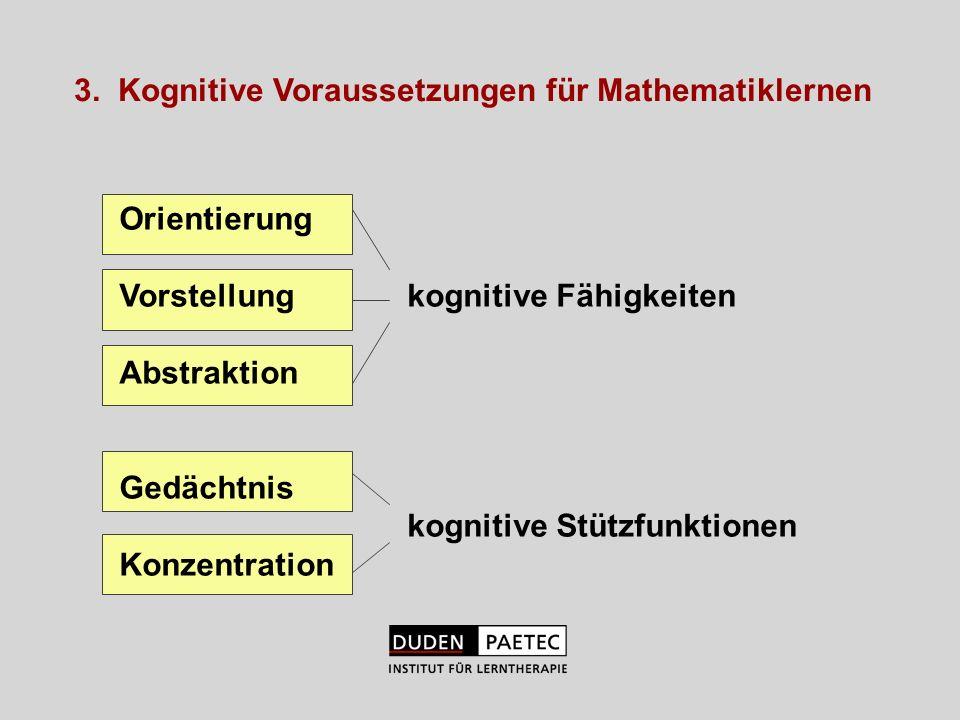 3. Kognitive Voraussetzungen für Mathematiklernen Orientierung Vorstellung kognitive Fähigkeiten Abstraktion Gedächtnis kognitive Stützfunktionen Konz
