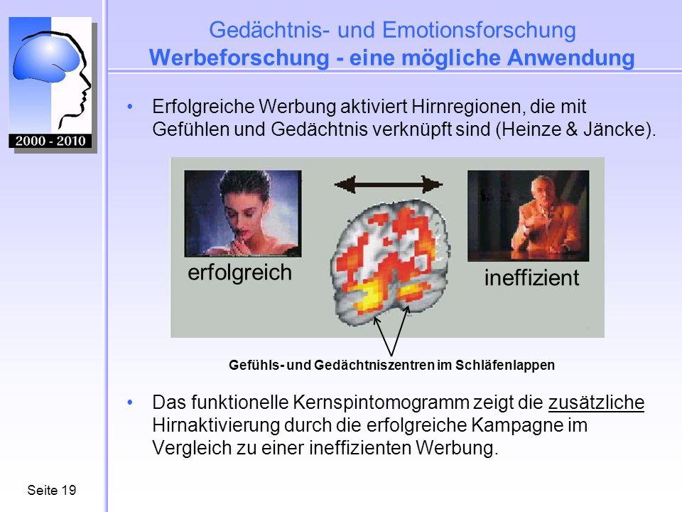 Seite19 Erfolgreiche Werbung aktiviert Hirnregionen, die mit Gefühlen und Gedächtnis verknüpft sind (Heinze & Jäncke).