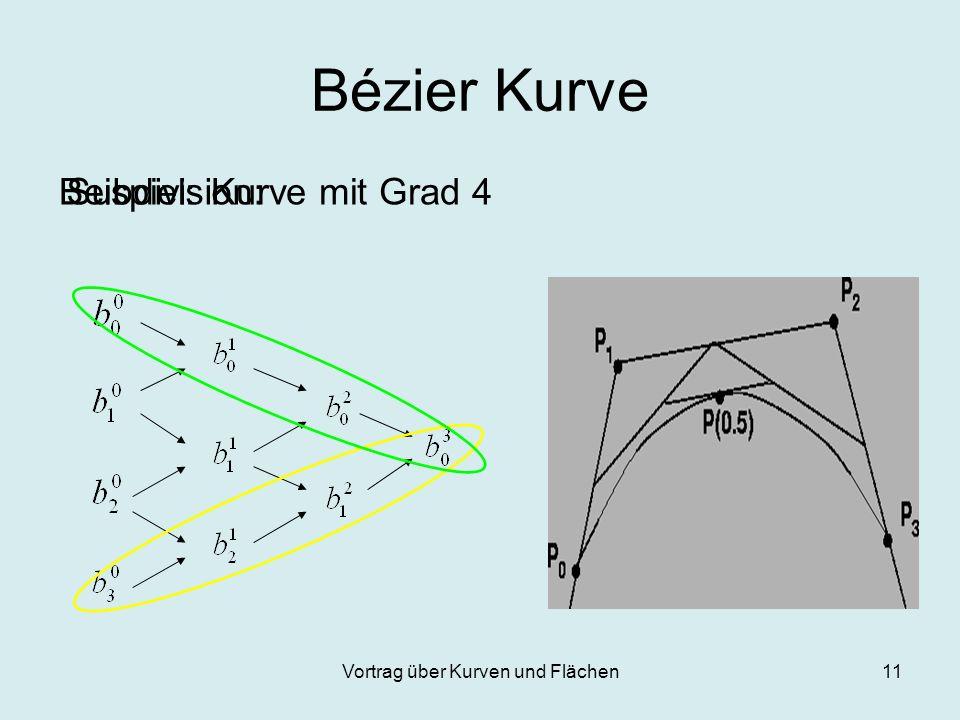 Vortrag über Kurven und Flächen11 Bézier Kurve Beispiel: Kurve mit Grad 4Subdivision: