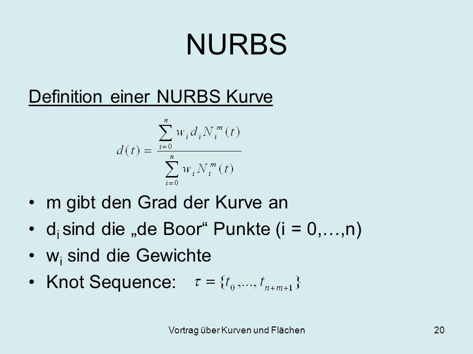 Vortrag über Kurven und Flächen20 NURBS Definition einer NURBS Kurve m gibt den Grad der Kurve an d i sind die de Boor Punkte (i = 0,…,n) w i sind die