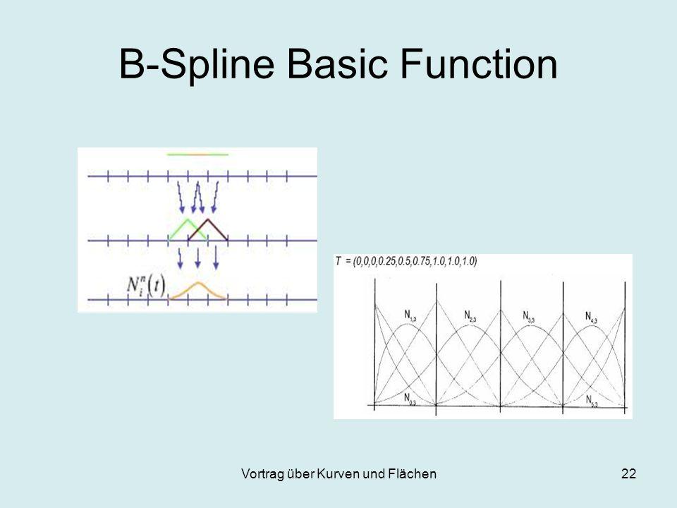 Vortrag über Kurven und Flächen22 B-Spline Basic Function