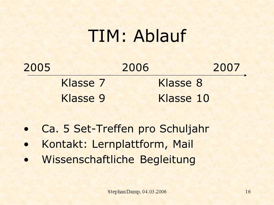 Stephan Damp, 04.03.200617 TIM: Rechnertypen Grafischer Taschenrechner ohne CAS in Klasse 7/8 TI-84 Plus