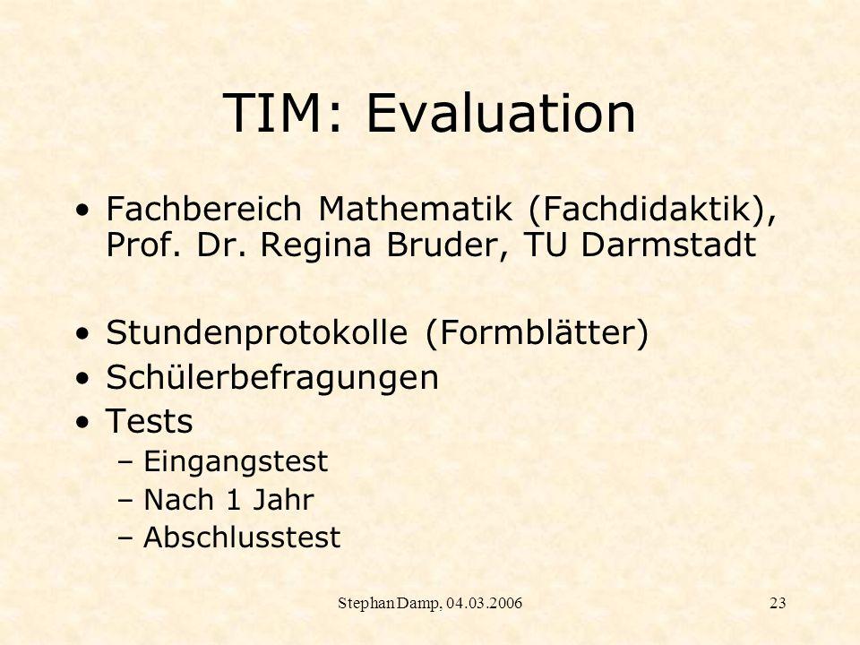 Stephan Damp, 04.03.200624 TIM: Evaluation