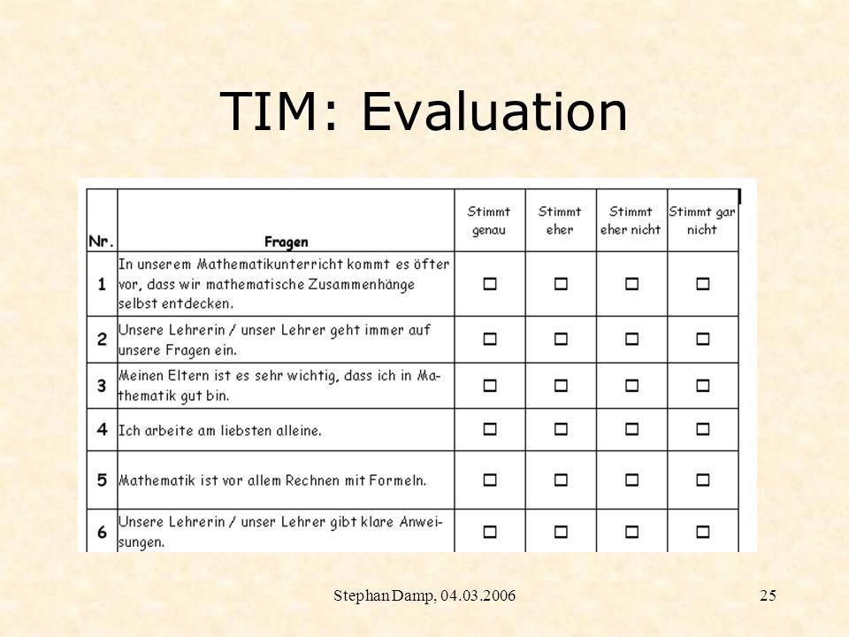 Stephan Damp, 04.03.200626 TIM: Evaluation