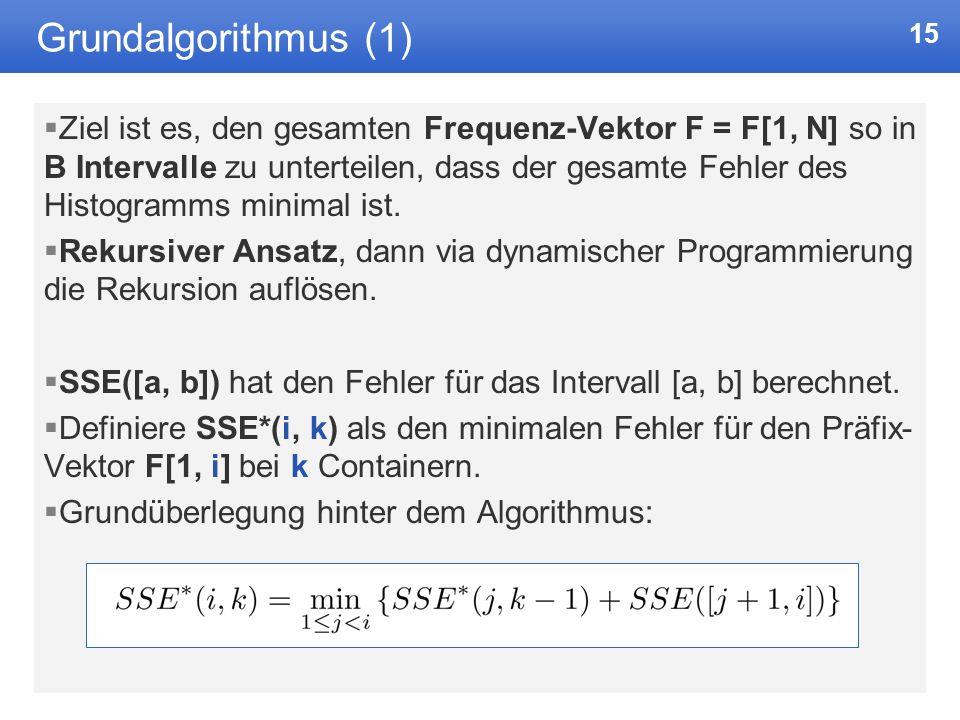 15 Grundalgorithmus (1) Ziel ist es, den gesamten Frequenz-Vektor F = F[1, N] so in B Intervalle zu unterteilen, dass der gesamte Fehler des Histogramms minimal ist.