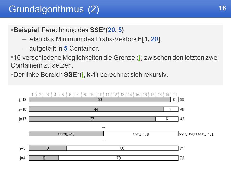 16 Grundalgorithmus (2) Beispiel: Berechnung des SSE*(20, 5) –Also das Minimum des Präfix-Vektors F[1, 20], –aufgeteilt in 5 Container.
