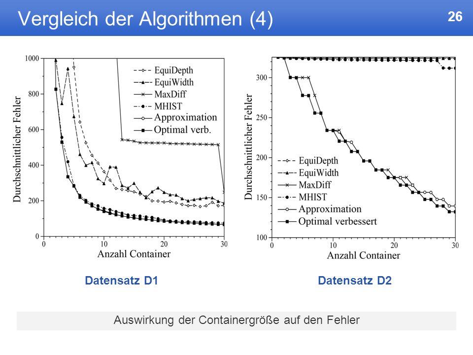 26 Vergleich der Algorithmen (4) Auswirkung der Containergröße auf den Fehler Datensatz D1Datensatz D2