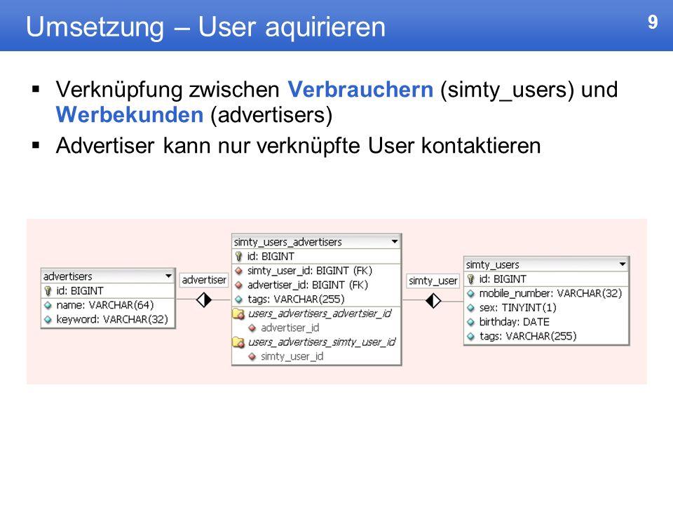 9 Umsetzung – User aquirieren Verknüpfung zwischen Verbrauchern (simty_users) und Werbekunden (advertisers) Advertiser kann nur verknüpfte User kontak