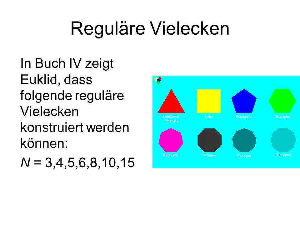 Reguläre Vielecken In Buch IV zeigt Euklid, dass folgende reguläre Vielecken konstruiert werden können: N = 3,4,5,6,8,10,15