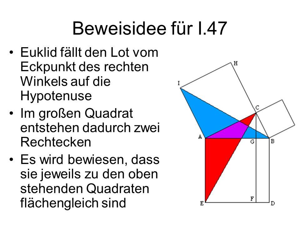 Beweisidee für I.47 Euklid fällt den Lot vom Eckpunkt des rechten Winkels auf die Hypotenuse Im großen Quadrat entstehen dadurch zwei Rechtecken Es wi