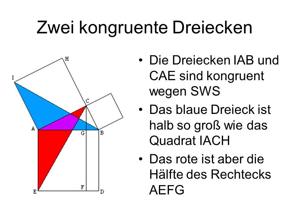 Zwei kongruente Dreiecken Die Dreiecken IAB und CAE sind kongruent wegen SWS Das blaue Dreieck ist halb so groß wie das Quadrat IACH Das rote ist aber