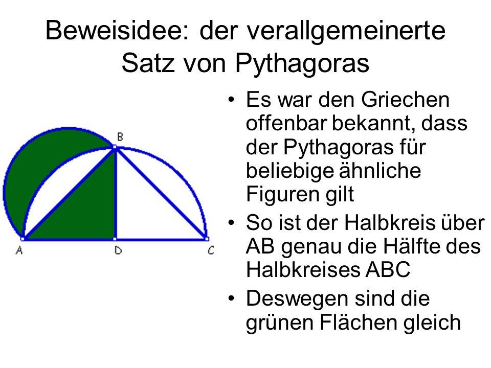 Beweisidee: der verallgemeinerte Satz von Pythagoras Es war den Griechen offenbar bekannt, dass der Pythagoras für beliebige ähnliche Figuren gilt So