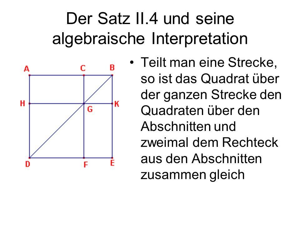 Der Satz II.4 und seine algebraische Interpretation Teilt man eine Strecke, so ist das Quadrat über der ganzen Strecke den Quadraten über den Abschnit