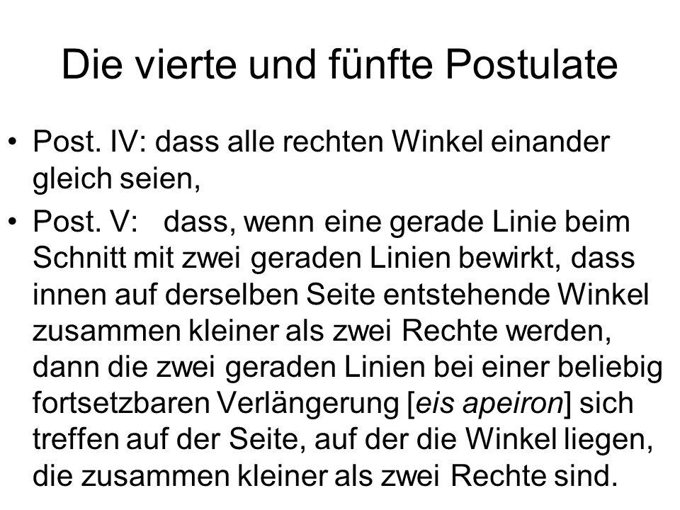 Die vierte und fünfte Postulate Post. IV: dass alle rechten Winkel einander gleich seien, Post. V: dass, wenn eine gerade Linie beim Schnitt mit zwei