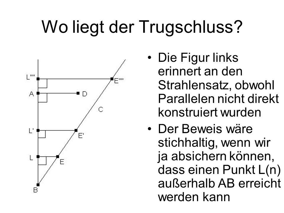 Wo liegt der Trugschluss? Die Figur links erinnert an den Strahlensatz, obwohl Parallelen nicht direkt konstruiert wurden Der Beweis wäre stichhaltig,