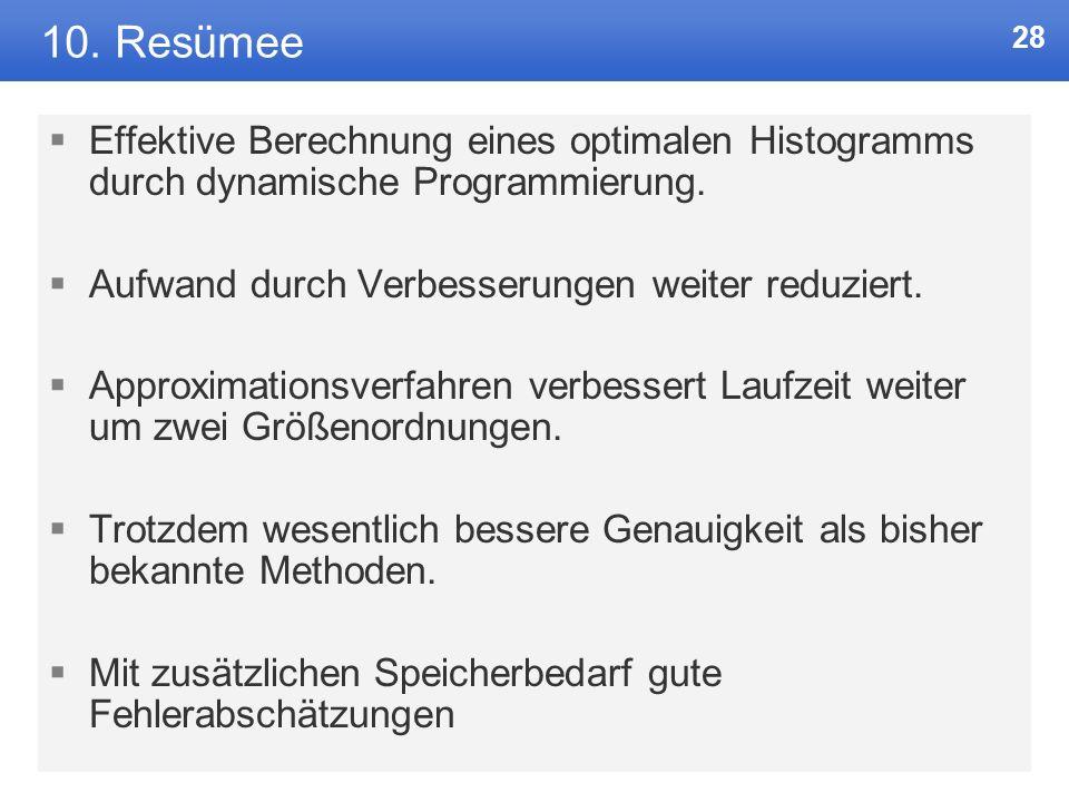 27 9. Arbeitslast-Informationen Informationen über den Einsatzzweck des Histogramms nutzen. Den Fehler im praktischen Einsatz weiter verbessern. Beisp