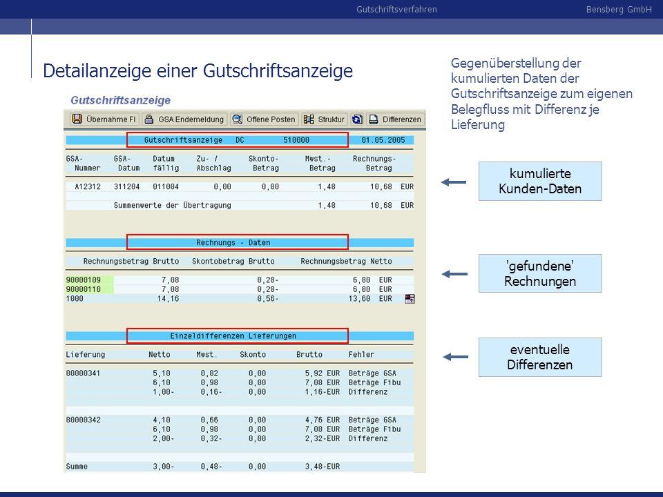Bensberg GmbHGutschriftsverfahren Detailanzeige einer Gutschriftsanzeige eventuelle Differenzen 'gefundene' Rechnungen kumulierte Kunden-Daten Gegenüb