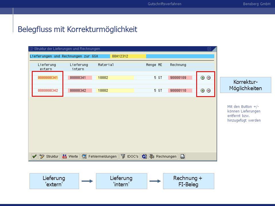 Bensberg GmbHGutschriftsverfahren Belegfluss mit Korrekturmöglichkeit Lieferung 'extern' Lieferung 'intern' Rechnung + FI-Beleg Korrektur- Möglichkeit
