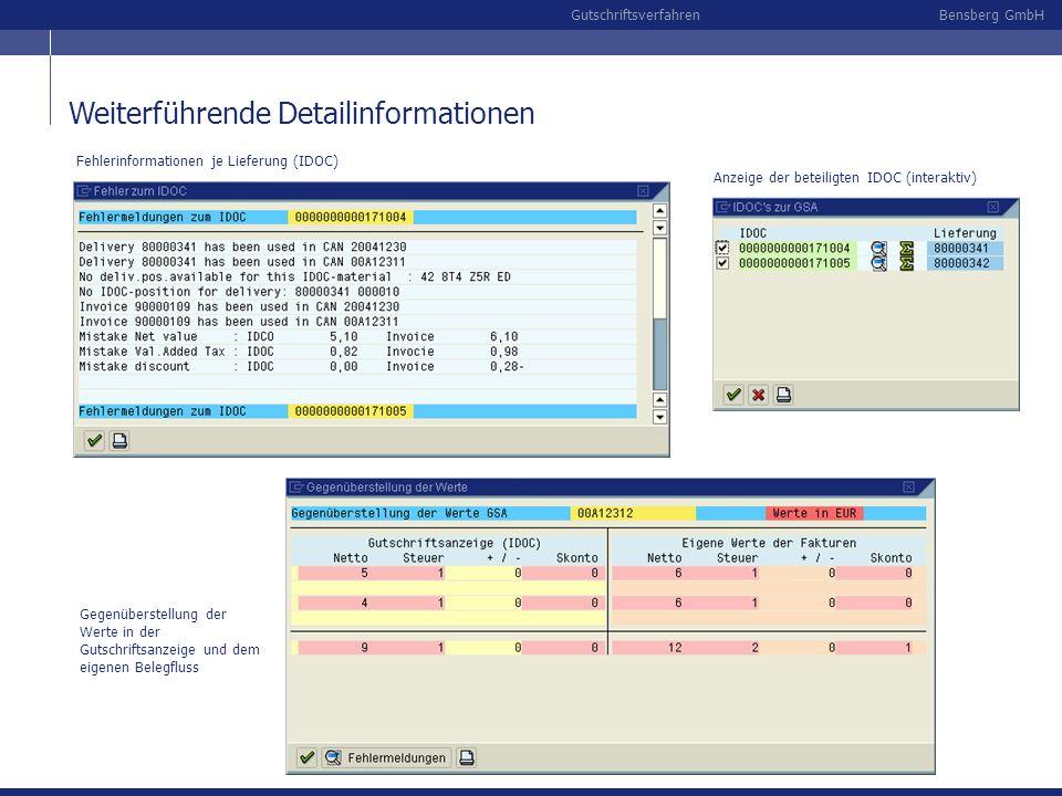 Bensberg GmbHGutschriftsverfahren Weiterführende Detailinformationen Fehlerinformationen je Lieferung (IDOC) Anzeige der beteiligten IDOC (interaktiv)