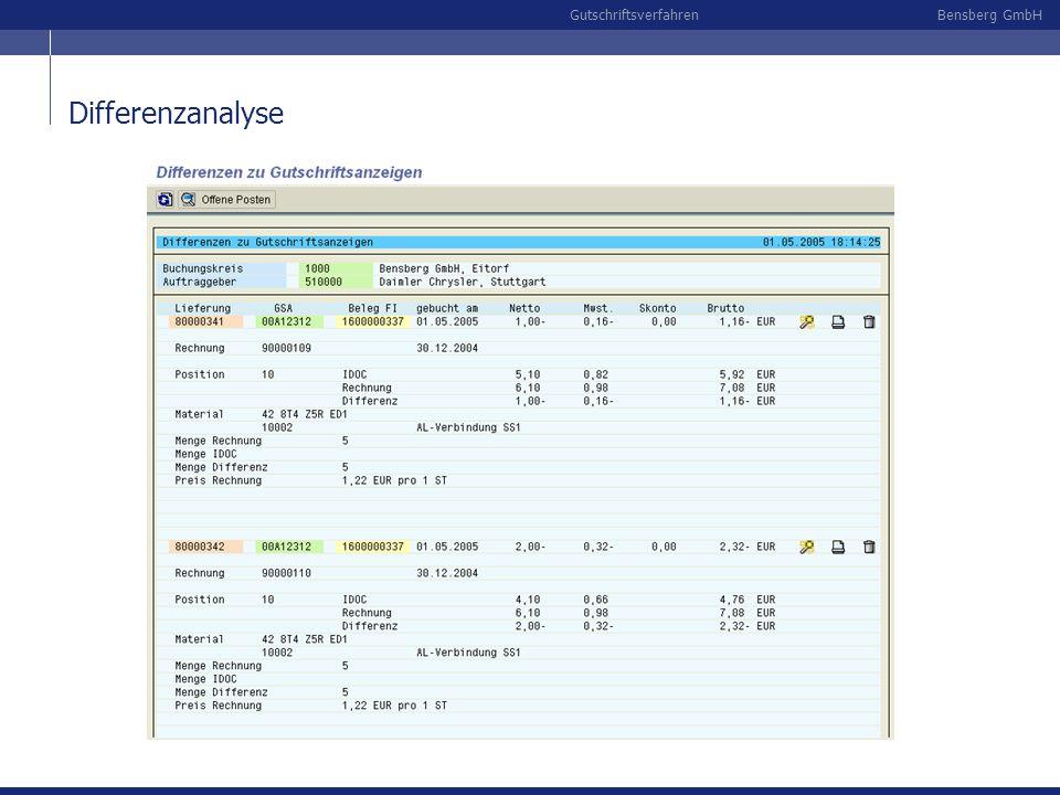 Bensberg GmbHGutschriftsverfahren Differenzanalyse