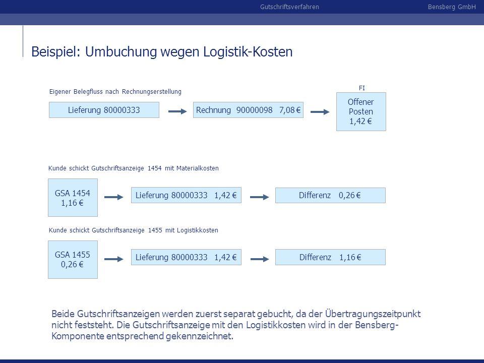 Bensberg GmbHGutschriftsverfahren Beispiel: Umbuchung wegen Logistik-Kosten Lieferung 80000333 Rechnung 90000098 7,08 Offener Posten 1,42 Eigener Bele