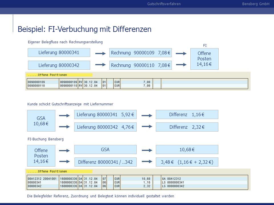 Bensberg GmbHGutschriftsverfahren Beispiel: FI-Verbuchung mit Differenzen Lieferung 80000341 Lieferung 80000342 Rechnung 90000109 7,08 Rechnung 900001