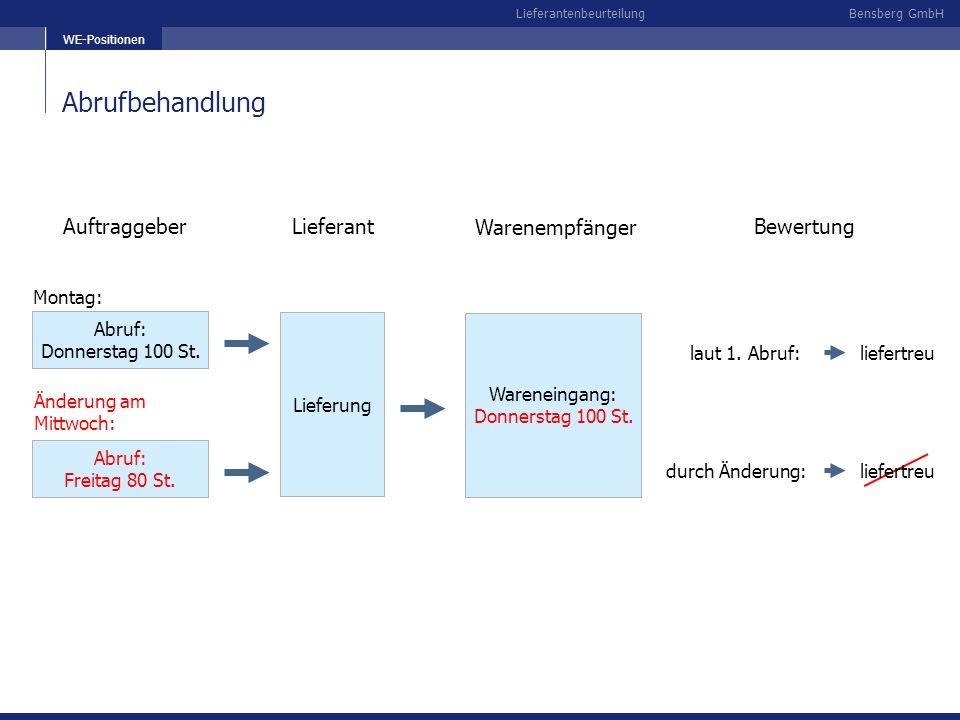 Bensberg GmbHLieferantenbeurteilung BewertungAuftraggeber Montag: Abruf: Donnerstag 100 St. Lieferant Lieferung Warenempfänger Wareneingang: Donnersta