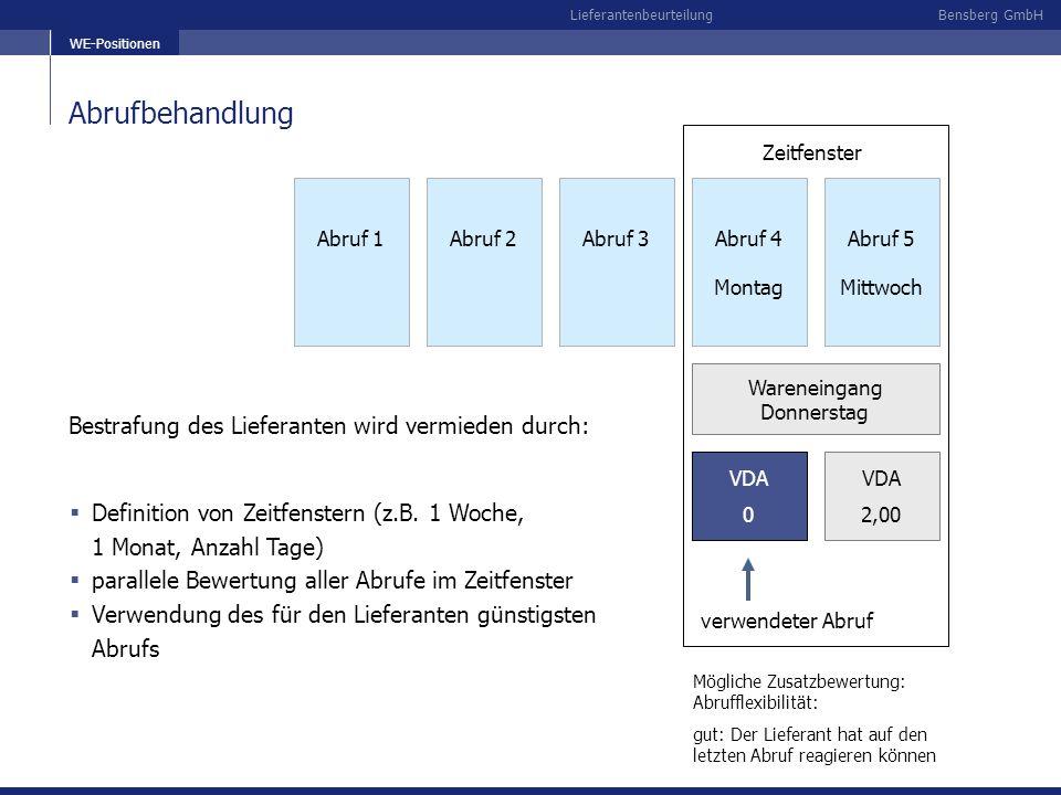 Bensberg GmbHLieferantenbeurteilung VDA 0 Abruf 1Abruf 2Abruf 3Abruf 4 Montag Abruf 5 Mittwoch Zeitfenster Wareneingang Donnerstag VDA 2,00 VDA 0 verw
