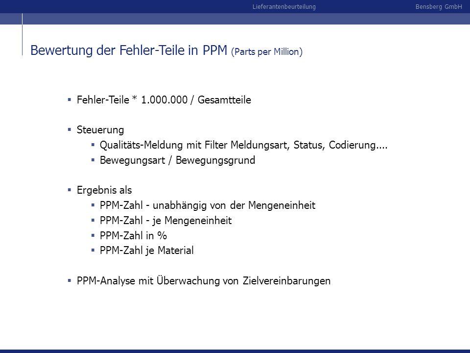Bensberg GmbHLieferantenbeurteilung Bewertung der Fehler-Teile in PPM (Parts per Million) Fehler-Teile * 1.000.000 / Gesamtteile Steuerung Qualitäts-M