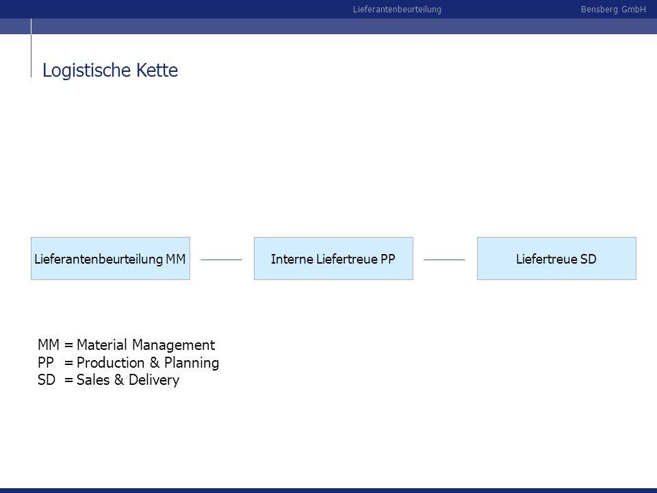 Bensberg GmbHLieferantenbeurteilung Die nachfolgende Präsentation führt Sie durch eine Einführung in unsere Komponente