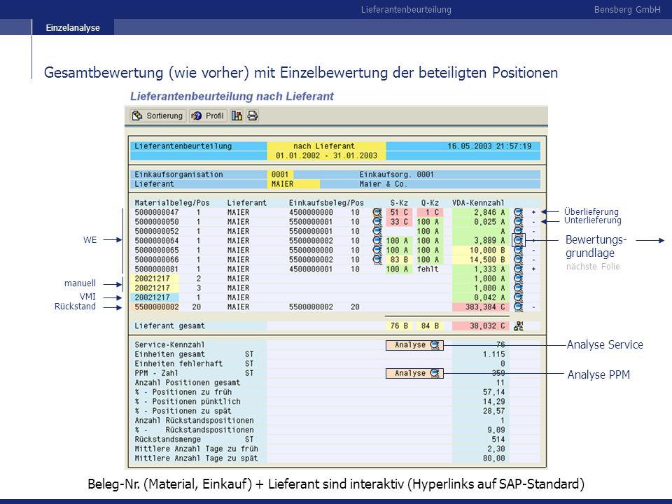 Bensberg GmbHLieferantenbeurteilung Unterlieferung Gesamtbewertung (wie vorher) mit Einzelbewertung der beteiligten Positionen Beleg-Nr. (Material, Ei