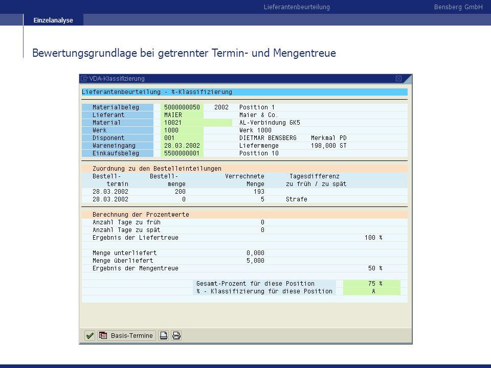 Bensberg GmbHLieferantenbeurteilung Bewertungsgrundlage bei getrennter Termin- und Mengentreue Einzelanalyse